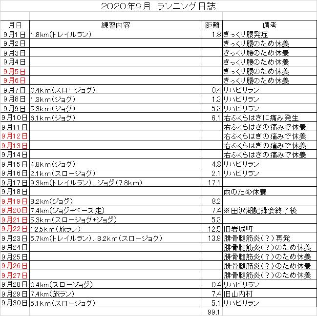 f:id:chuukounenrunner:20200930155002p:plain