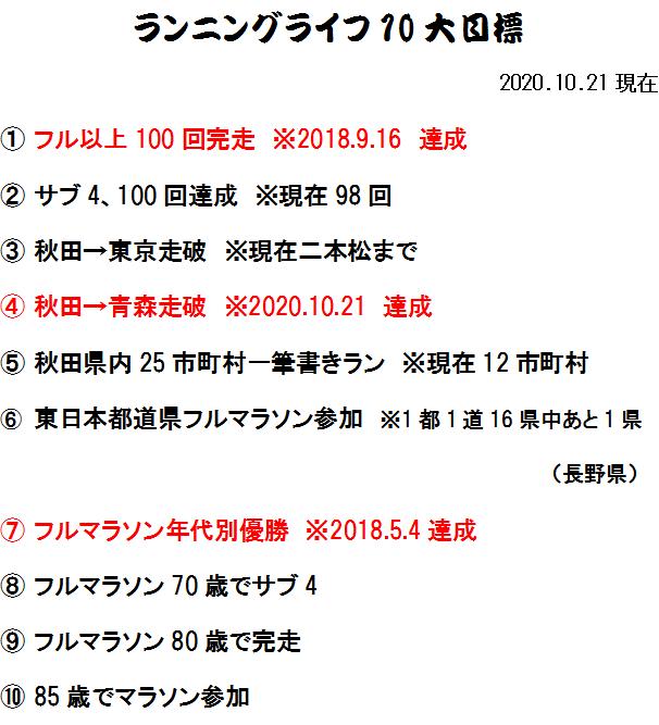 f:id:chuukounenrunner:20201024085103p:plain