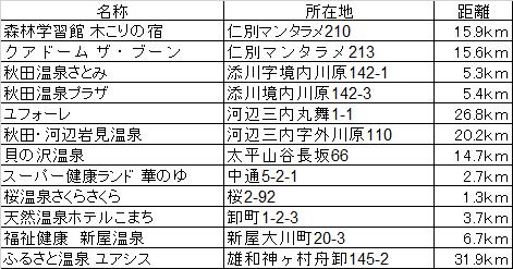 f:id:chuukounenrunner:20201126172536p:plain