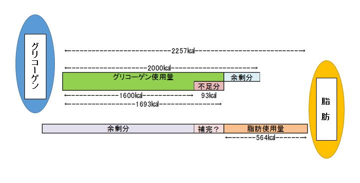 f:id:chuukounenrunner:20210227133554p:plain