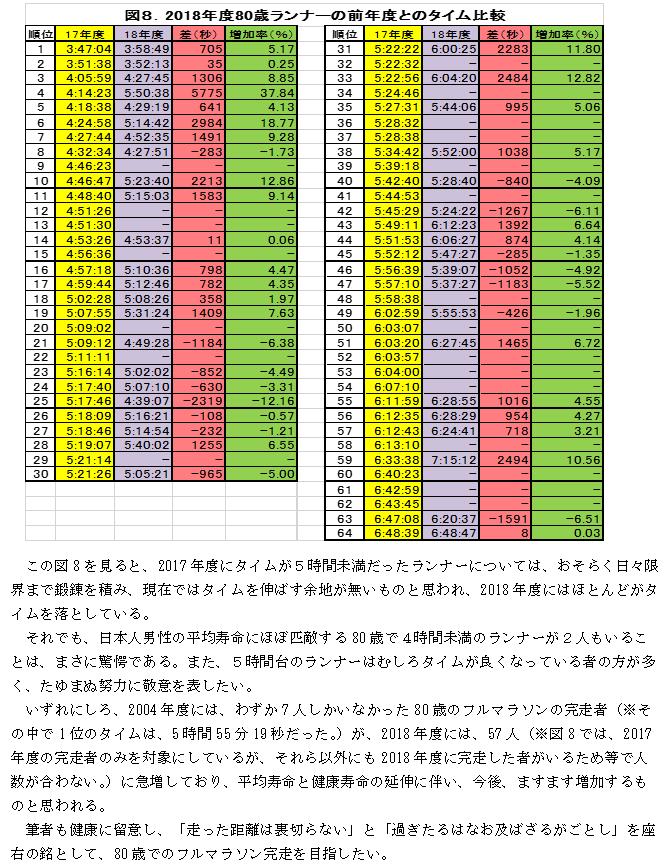 f:id:chuukounenrunner:20210524190715p:plain