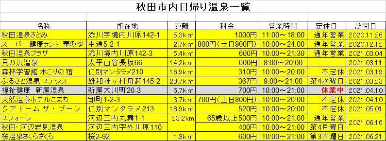 f:id:chuukounenrunner:20210621111039p:plain
