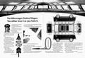 [フォルクスワーゲン][ad][車][VW][VW wagon][ad][1962]The Volkswagen Station Wagon; You either love it or you hate it.