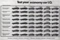 [フォルクスワーゲン][ad][車][VW][1975]Test your economy car I.Q.