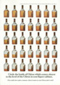 [Chivas Regal][1970]Circle the bottle of Chivas which comes closest to the level of the Chivas in your liquor cabine