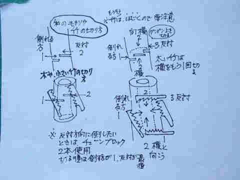 f:id:chuumeikun:20160924003120j:plain
