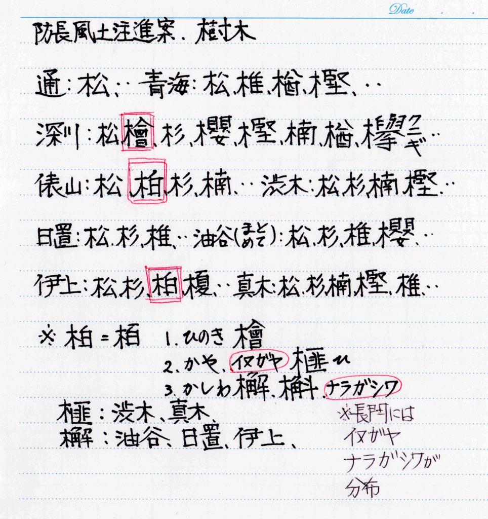 f:id:chuumeikun:20161127091630j:plain