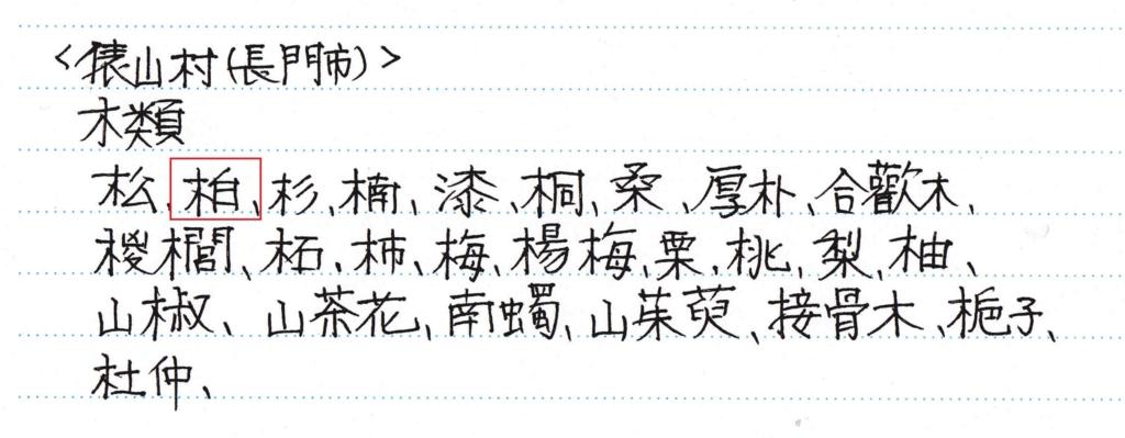 f:id:chuumeikun:20161203201500j:plain