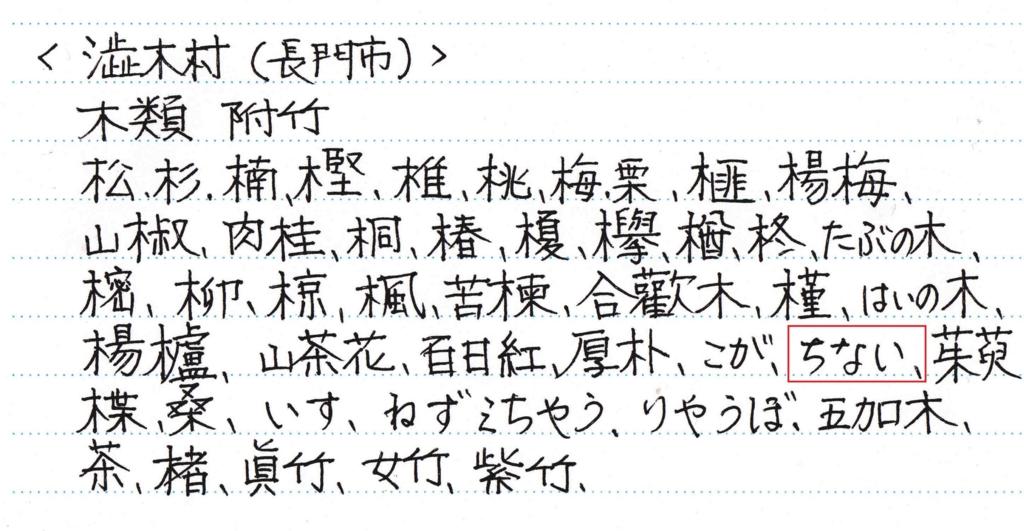 f:id:chuumeikun:20161212033313j:plain