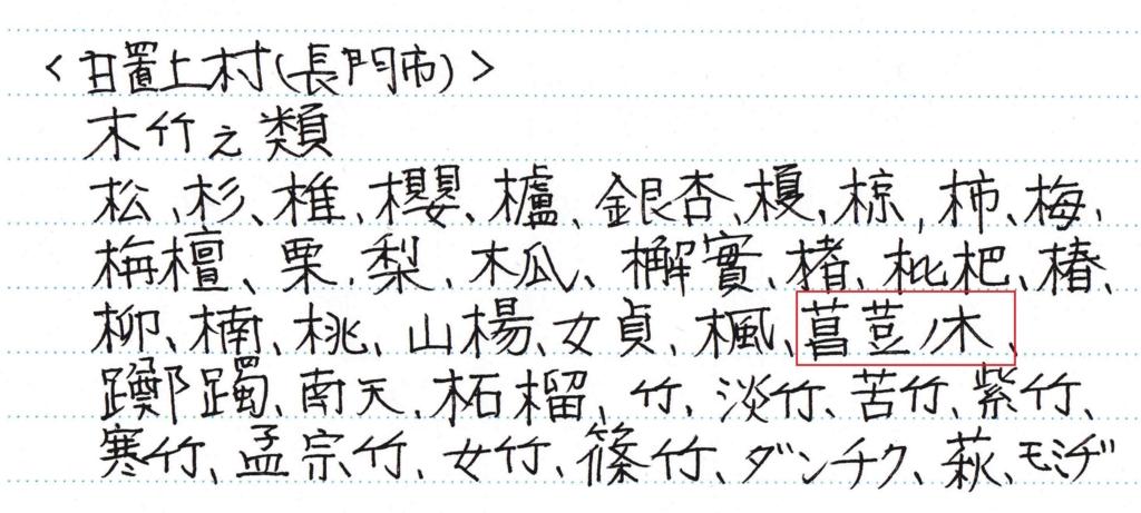 f:id:chuumeikun:20161216050210j:plain