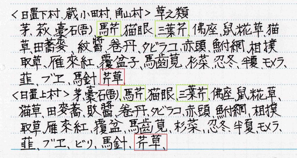 f:id:chuumeikun:20161225133830j:plain