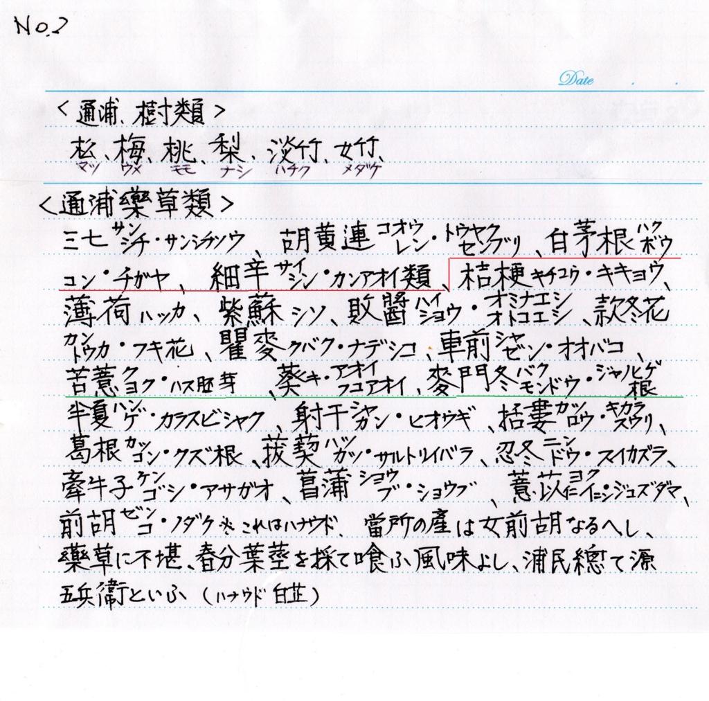f:id:chuumeikun:20170228102710j:plain