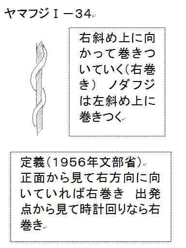 f:id:chuumeikun:20170320214243j:plain