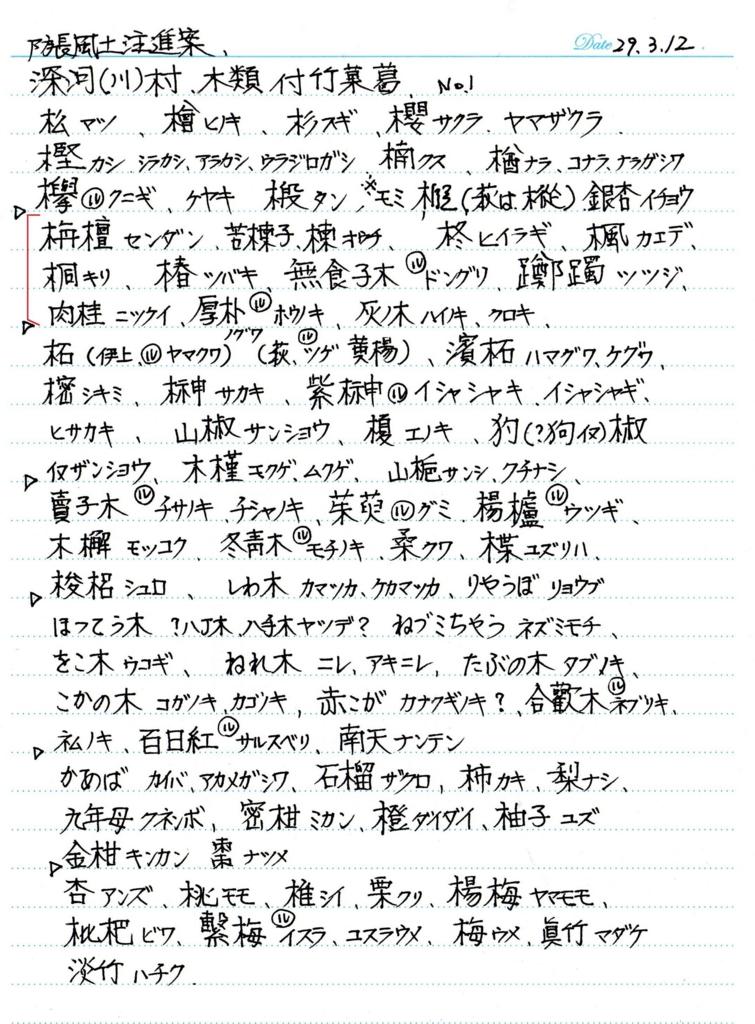 f:id:chuumeikun:20170402205124j:plain