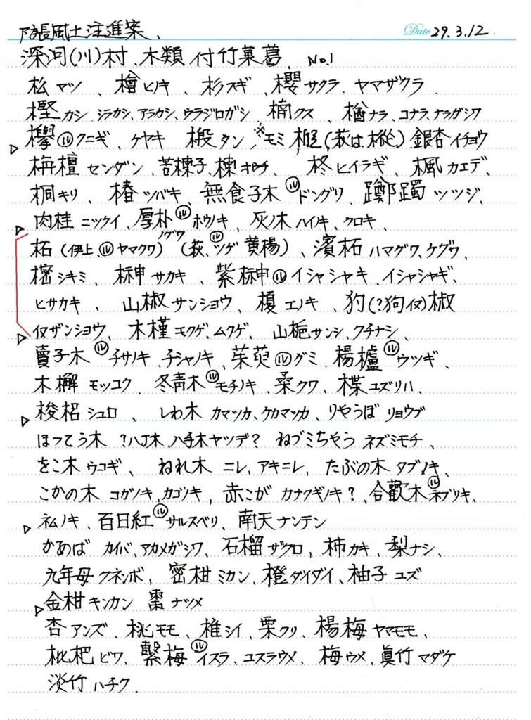 f:id:chuumeikun:20170409105537j:plain