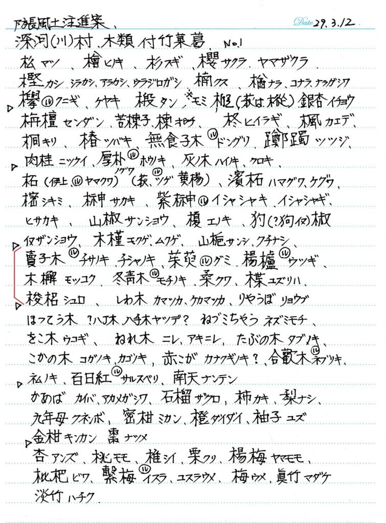 f:id:chuumeikun:20170417005207j:plain