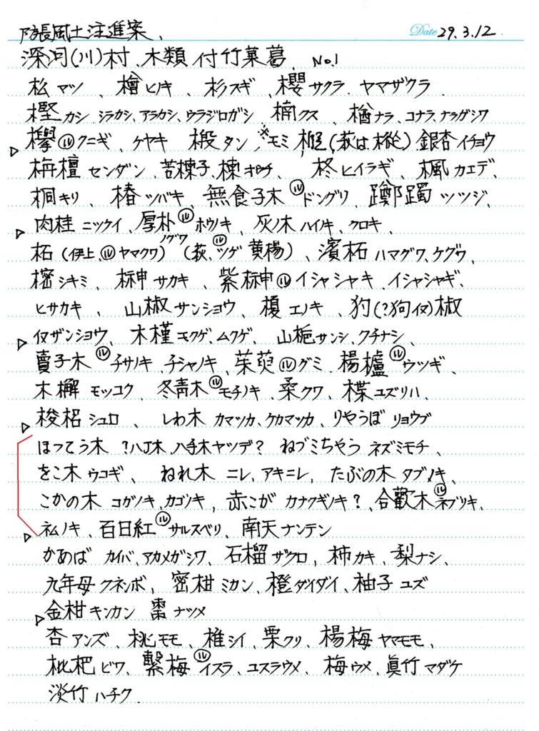 f:id:chuumeikun:20170424001118j:plain