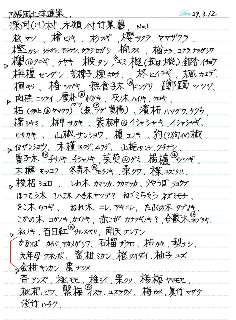 f:id:chuumeikun:20170501055502j:plain