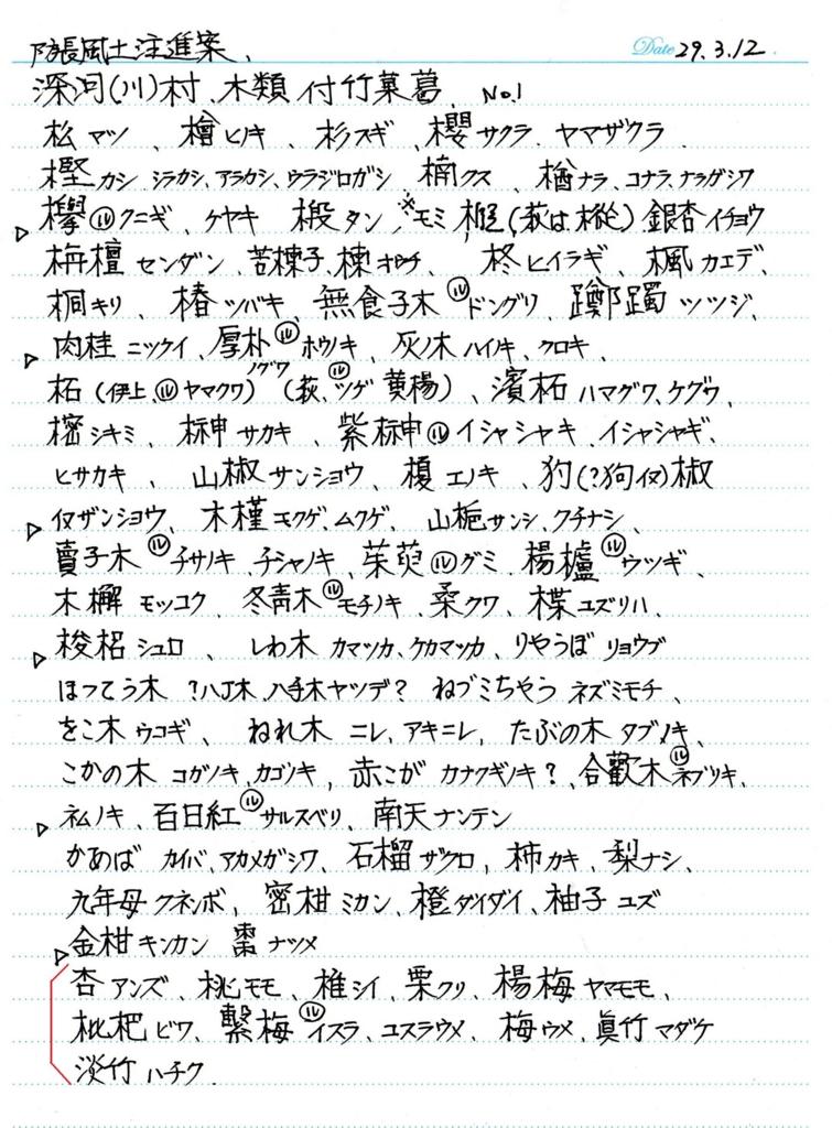 f:id:chuumeikun:20170508195836j:plain