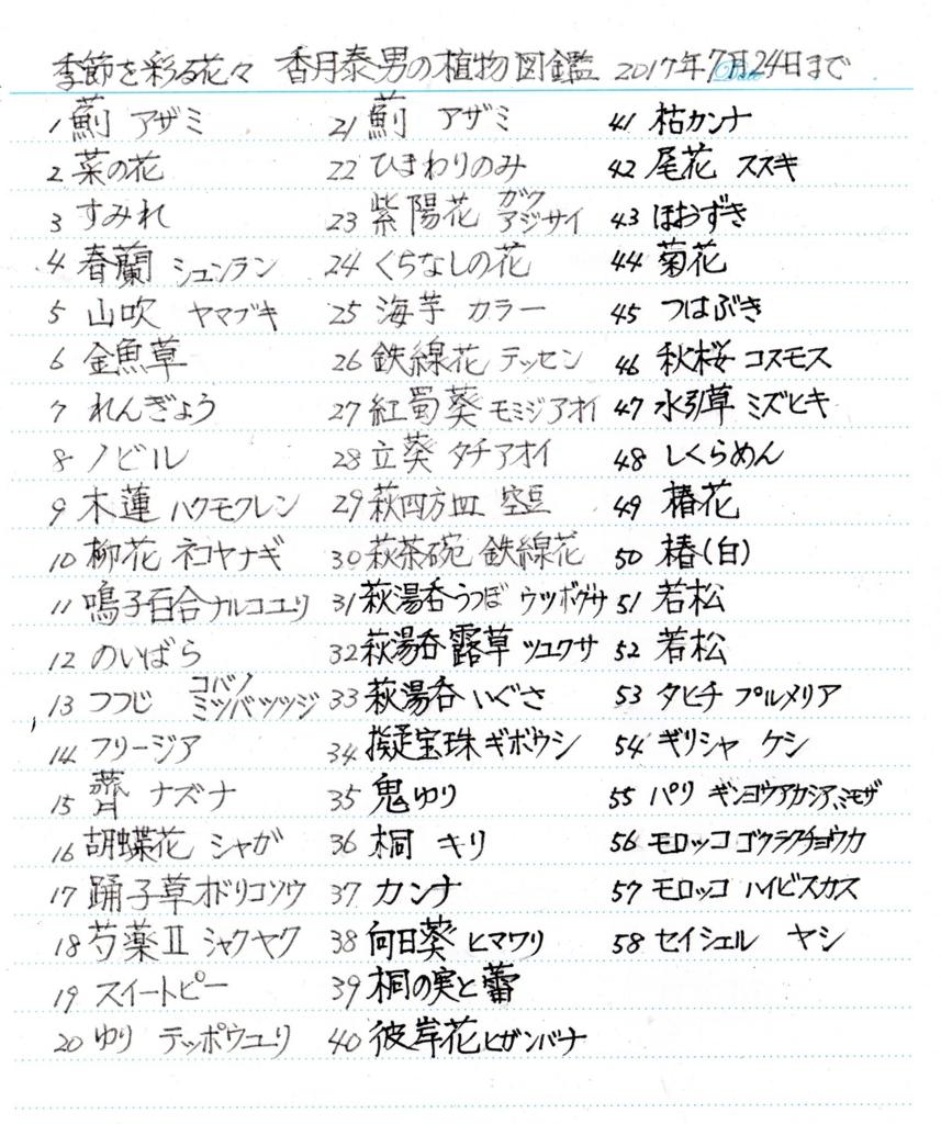 f:id:chuumeikun:20170514000751j:plain