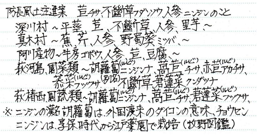 f:id:chuumeikun:20170604215959j:plain