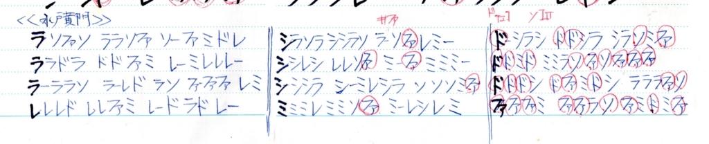 f:id:chuumeikun:20170702030302j:plain