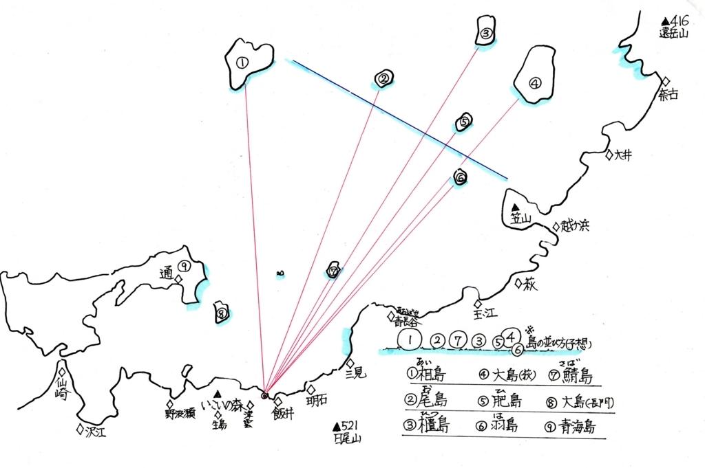 f:id:chuumeikun:20170703213837j:plain