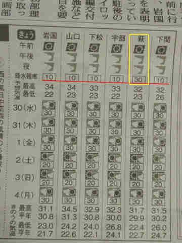 f:id:chuumeikun:20170830154517j:plain
