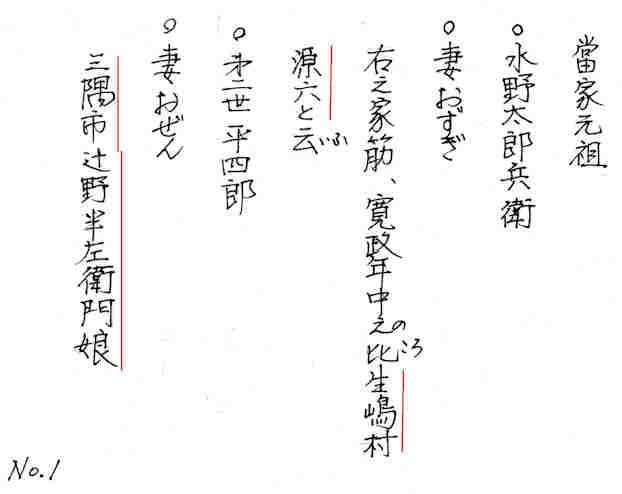f:id:chuumeikun:20170908002058j:plain