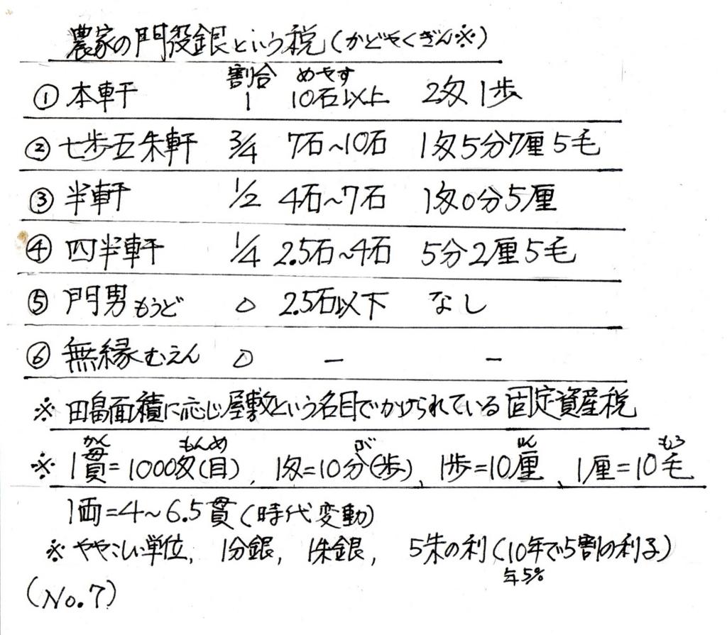 f:id:chuumeikun:20170912003133j:plain