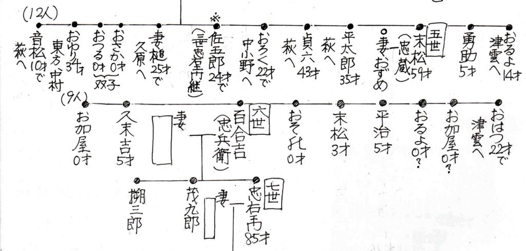 f:id:chuumeikun:20170912052335j:plain
