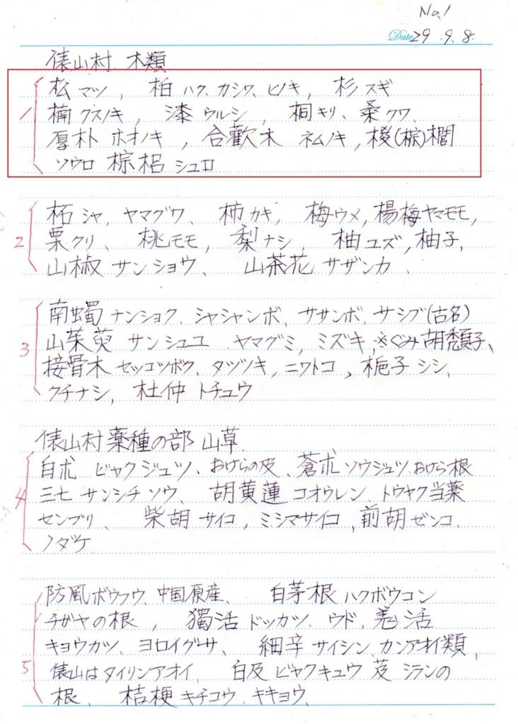 f:id:chuumeikun:20170917154220j:plain