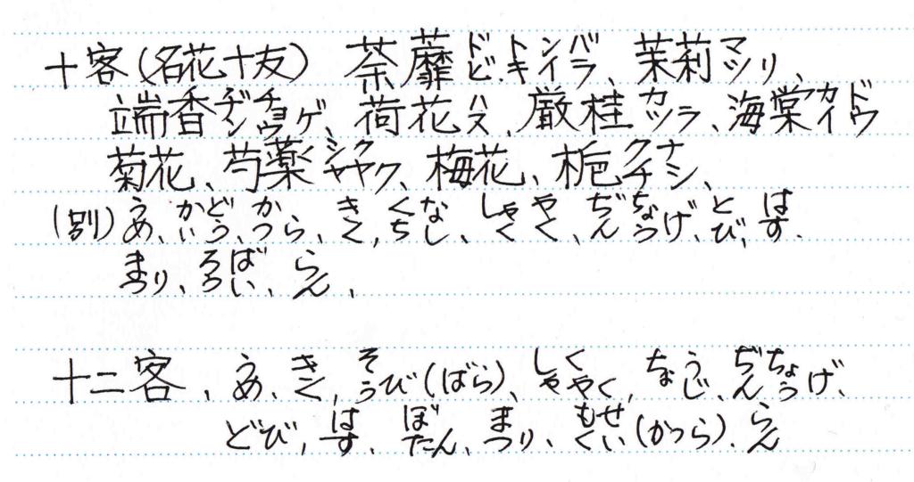 f:id:chuumeikun:20171120001629j:plain