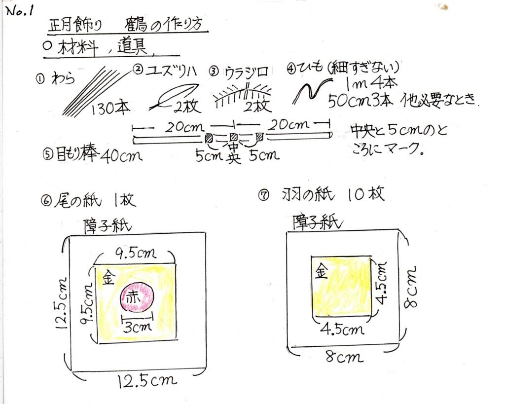 f:id:chuumeikun:20171123001956j:plain