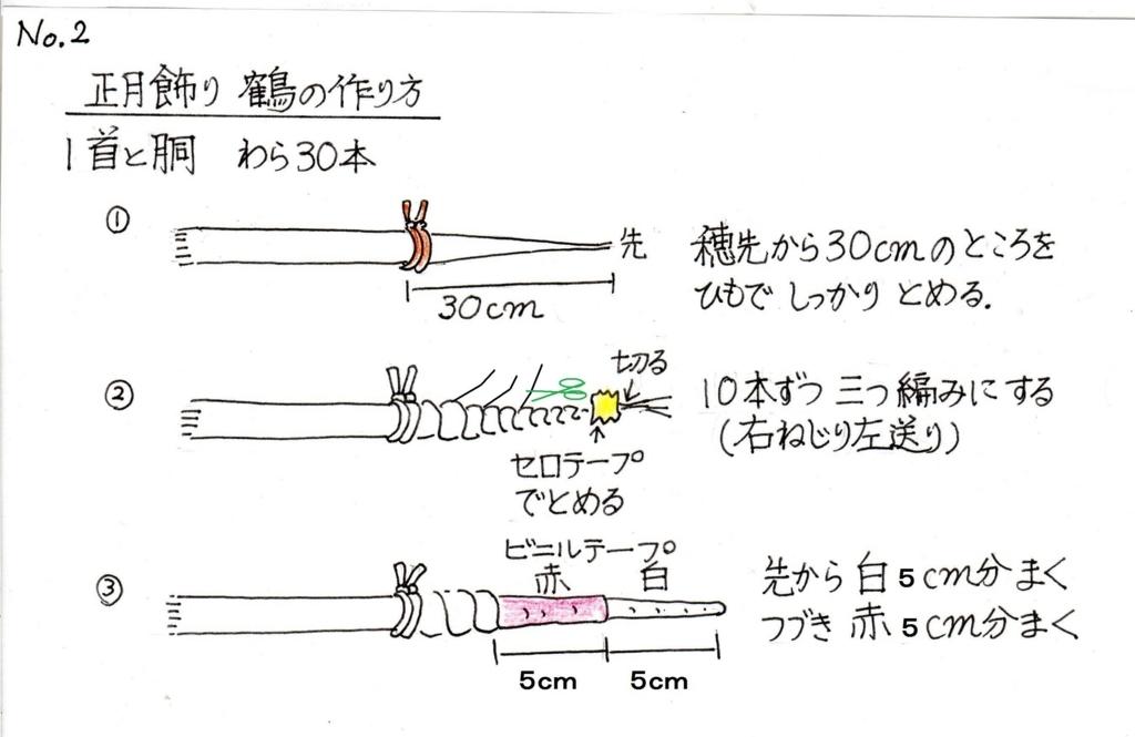 f:id:chuumeikun:20171123002030j:plain