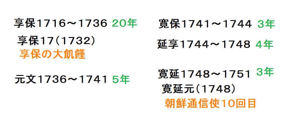 f:id:chuumeikun:20171130052828j:plain