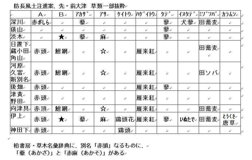 f:id:chuumeikun:20171220032825j:plain