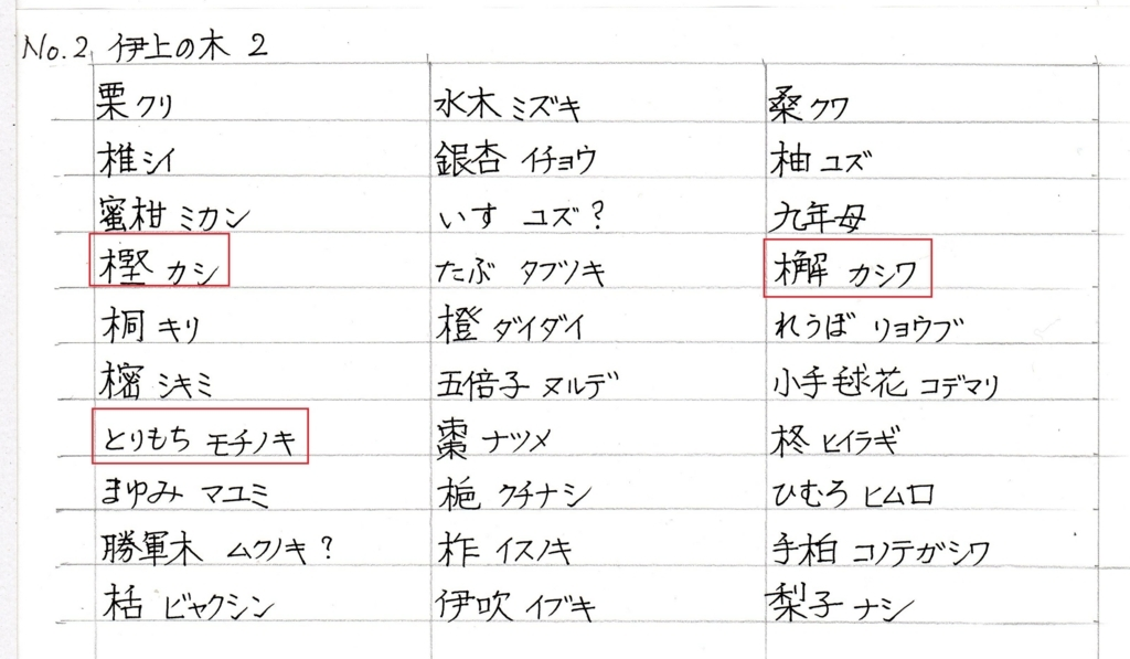 f:id:chuumeikun:20180130190304j:plain