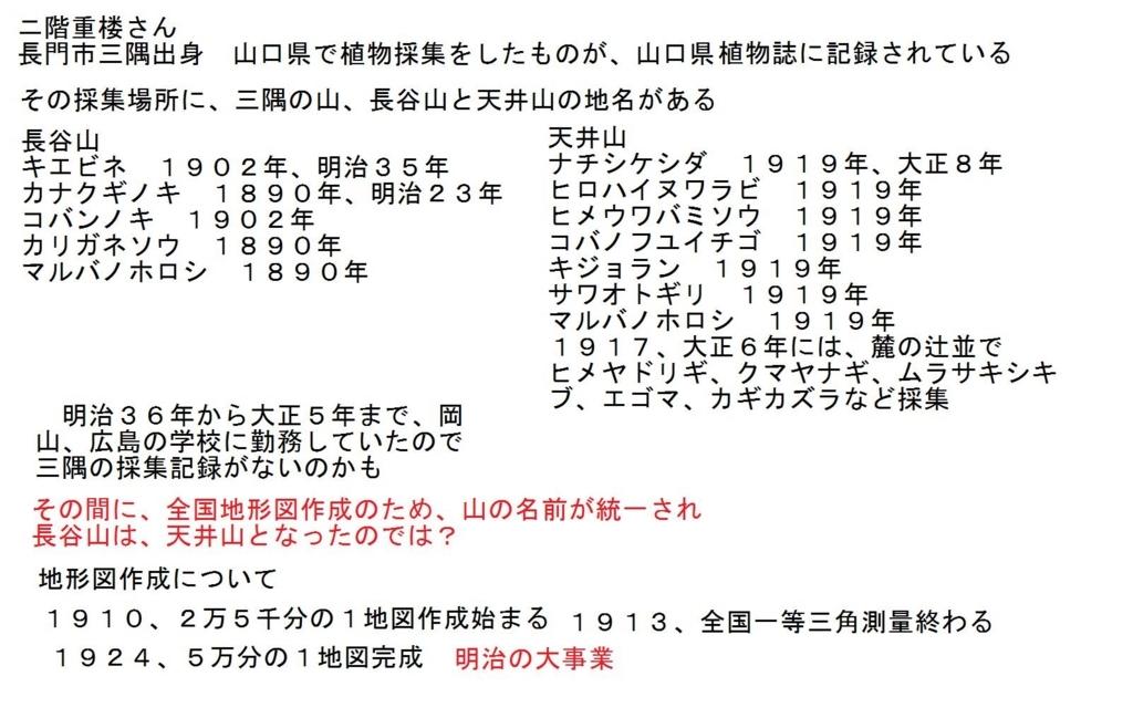 f:id:chuumeikun:20180203024525j:plain