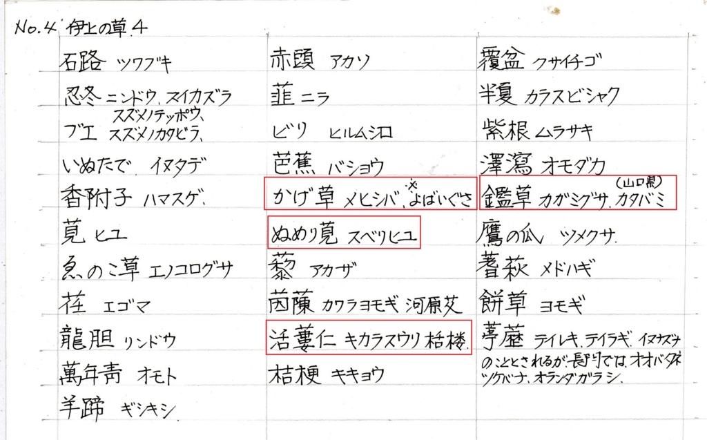 f:id:chuumeikun:20180210191205j:plain