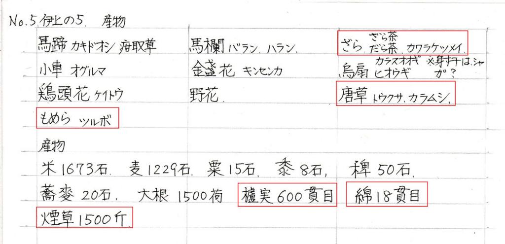 f:id:chuumeikun:20180215084834j:plain