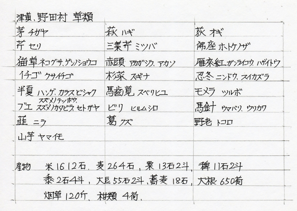 f:id:chuumeikun:20180225045407j:plain