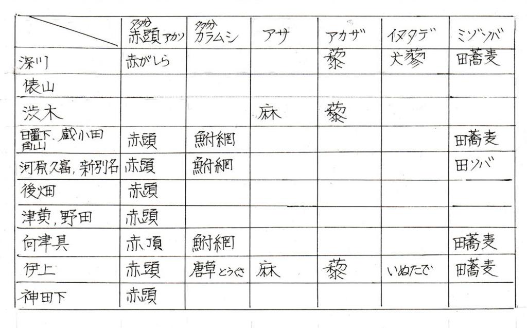 f:id:chuumeikun:20180307190405j:plain