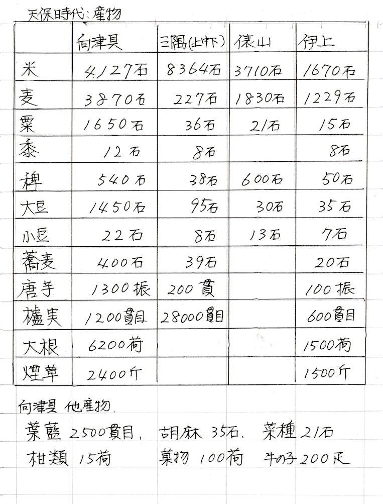 f:id:chuumeikun:20180307190425j:plain