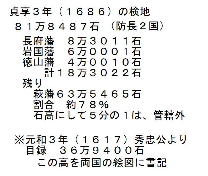 f:id:chuumeikun:20180316043946j:plain