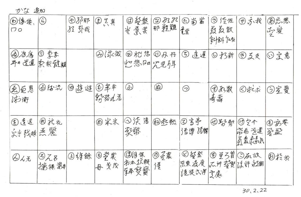 f:id:chuumeikun:20180317003328j:plain