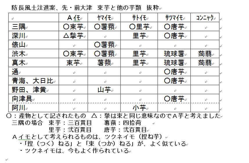 f:id:chuumeikun:20180414165126j:plain
