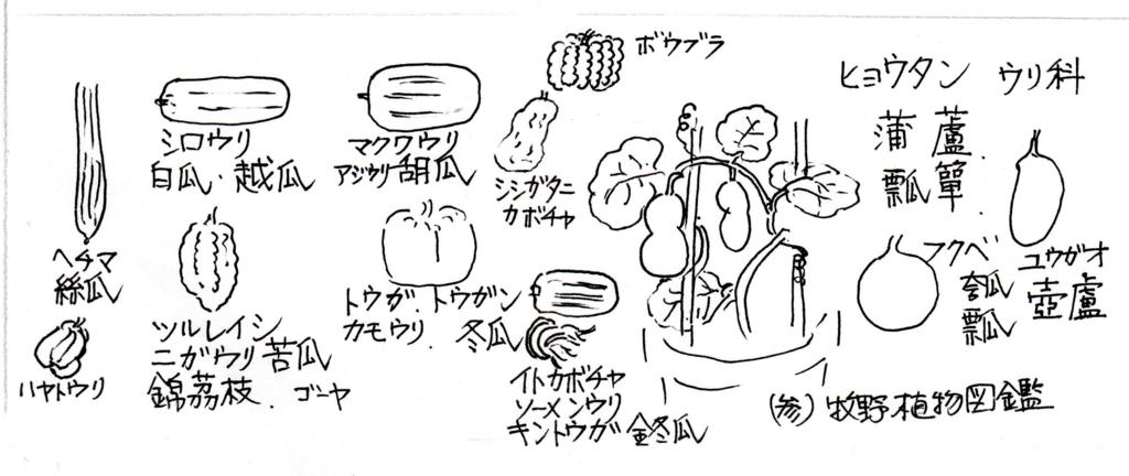 f:id:chuumeikun:20180416162034j:plain