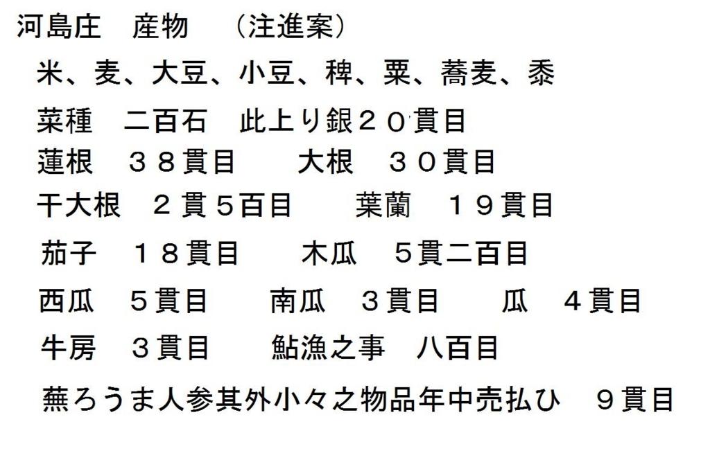 f:id:chuumeikun:20180416162054j:plain