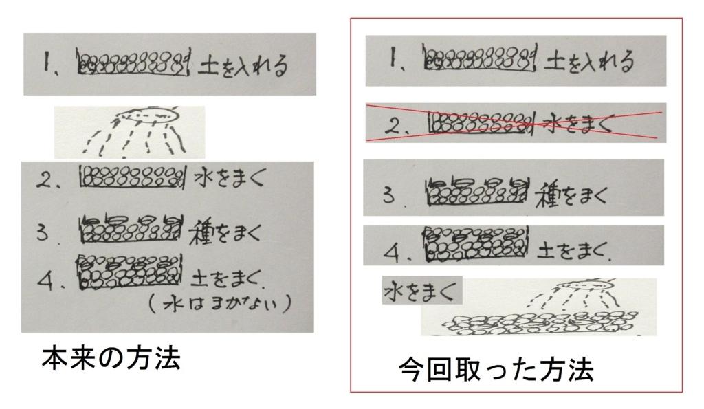 f:id:chuumeikun:20180417150104j:plain